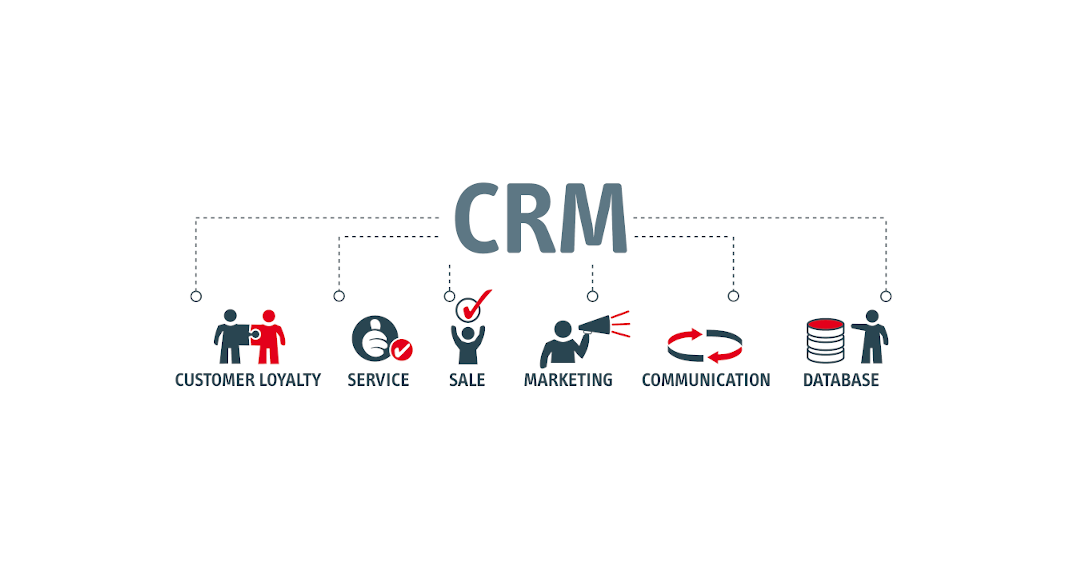 What is a CRM and How it Saves You Time